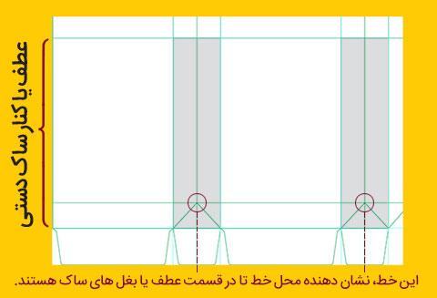 راهنمای طراحی ساک دستی کاغذی